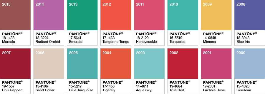 Pantone_ColorOfTheYear_all